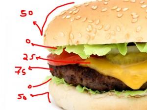 Dieta-dos-pontos-veja-como-emagrecer-rápido-2