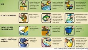 Sintomas-da-dengue-e-cuidados-preventivos